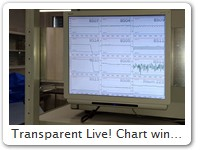 Transparent Live! Chart windowsAssignment to the incubators visualized by special desktop background graphics.