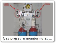 Gas pressure monitoring at Interlabor Belp AG The hydrogen cylinders - Ex-Zone 2!