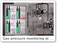 Gas pressure monitoring at Interlabor Belp AG Screen full size Visualizing the pressure levels in main building with Thermoguard Report Visual Mode